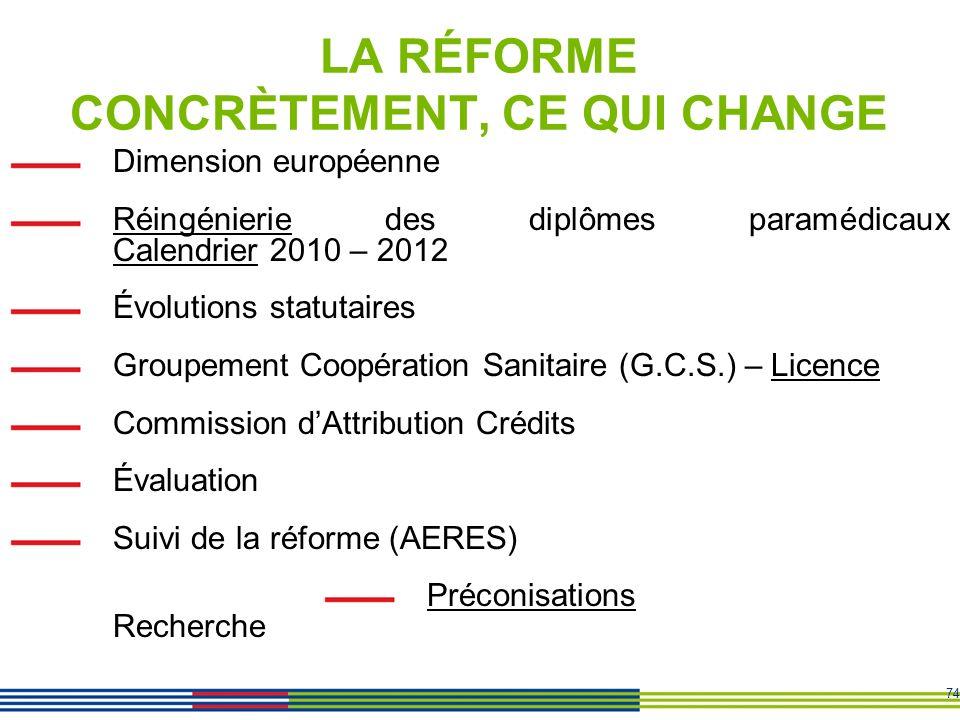 74 LA RÉFORME CONCRÈTEMENT, CE QUI CHANGE Dimension européenne Réingénierie des diplômes paramédicaux Calendrier 2010 – 2012 Évolutions statutaires Gr