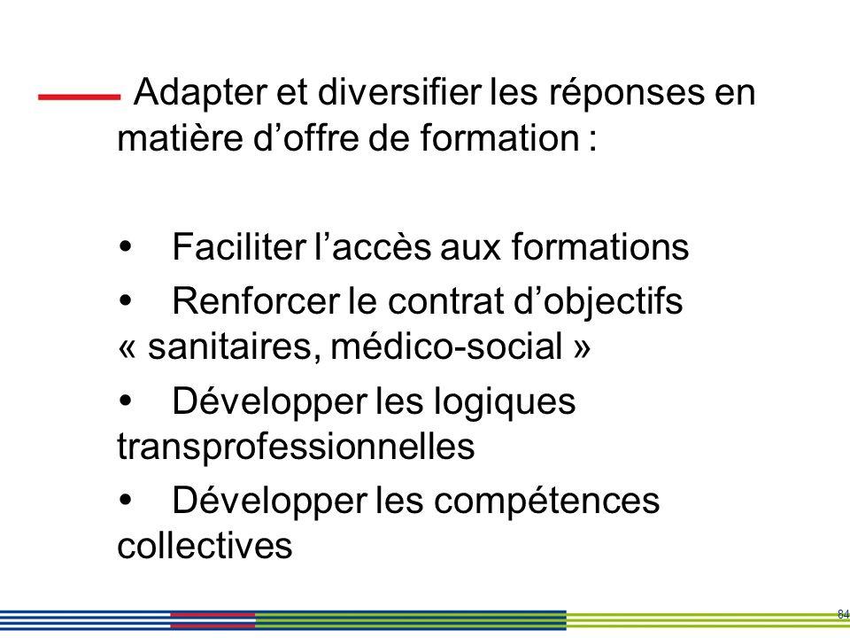 84 Adapter et diversifier les réponses en matière doffre de formation : Faciliter laccès aux formations Renforcer le contrat dobjectifs « sanitaires,