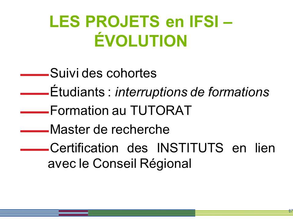 87 LES PROJETS en IFSI – ÉVOLUTION Suivi des cohortes Étudiants : interruptions de formations Formation au TUTORAT Master de recherche Certification d