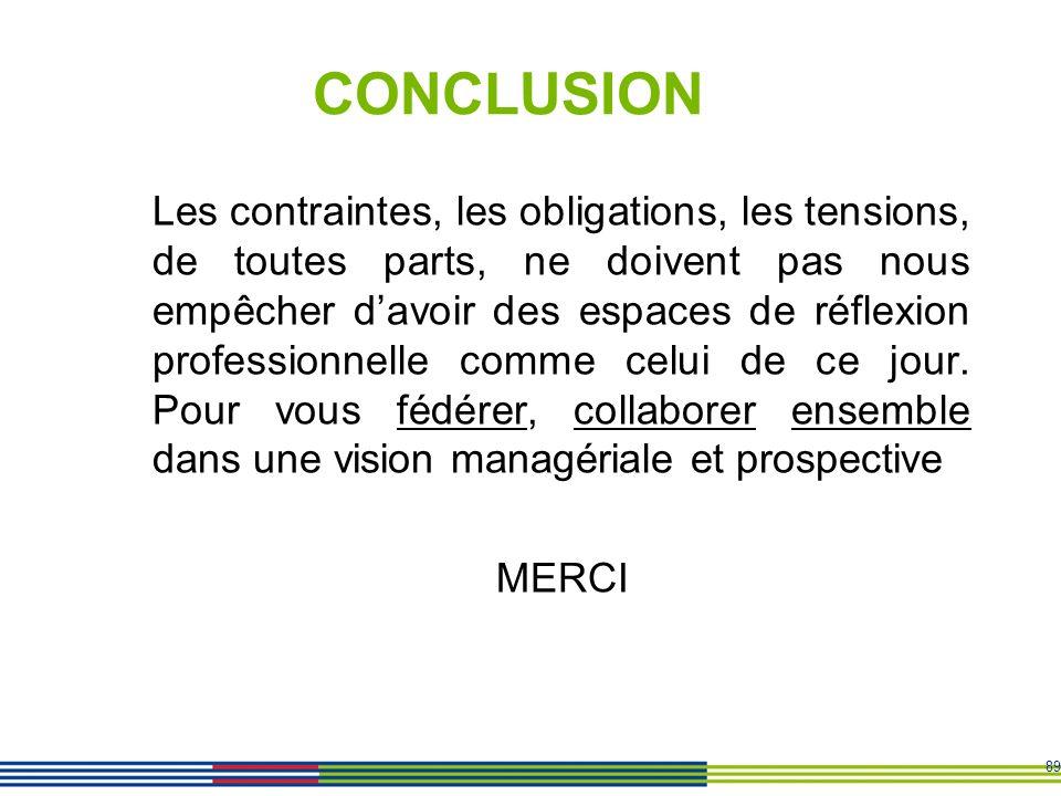 89 CONCLUSION Les contraintes, les obligations, les tensions, de toutes parts, ne doivent pas nous empêcher davoir des espaces de réflexion profession