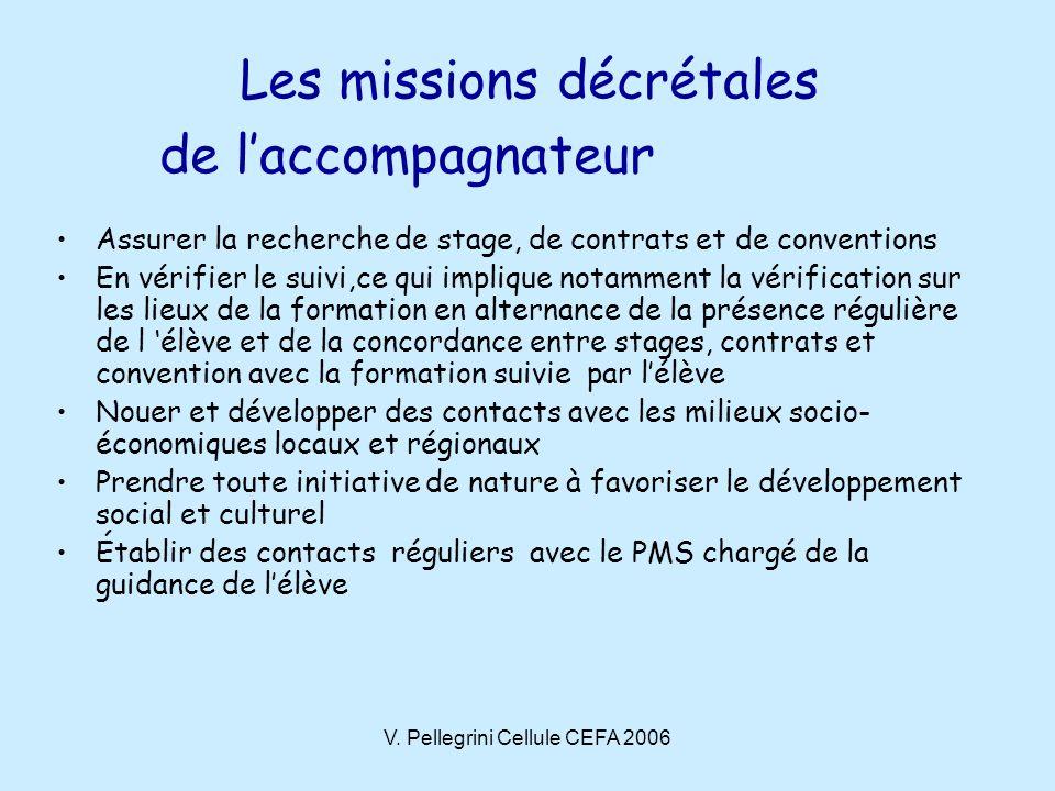 V. Pellegrini Cellule CEFA 2006 Les missions décrétales de laccompagnateur Assurer la recherche de stage, de contrats et de conventions En vérifier le