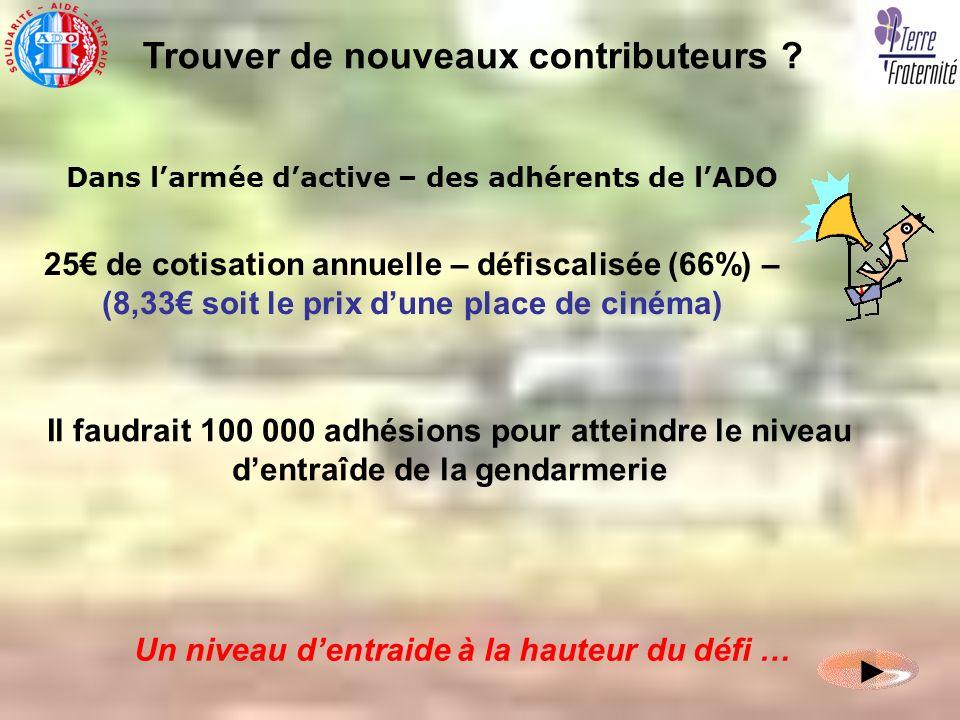 Trouver de nouveaux contributeurs ? Dans larmée dactive – des adhérents de lADO 25 de cotisation annuelle – défiscalisée (66%) – (8,33 soit le prix du