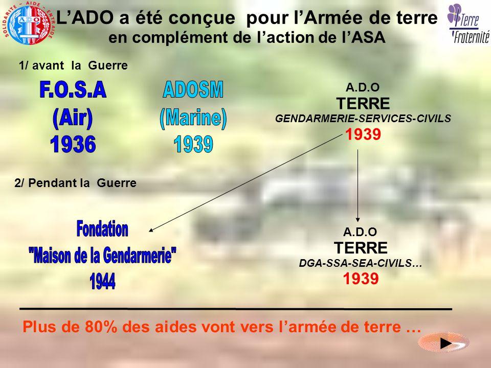 1/ avant la Guerre LADO a été conçue pour lArmée de terre en complément de laction de lASA 2/ Pendant la Guerre A.D.O TERRE GENDARMERIE-SERVICES-CIVIL