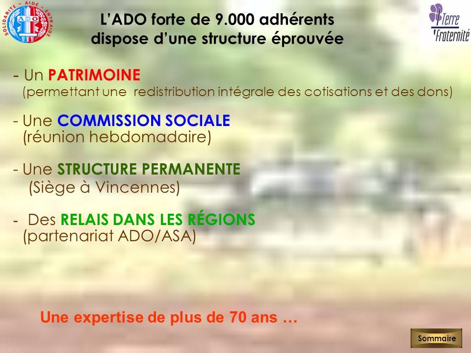 - Un PATRIMOINE (permettant une redistribution intégrale des cotisations et des dons) - Une COMMISSION SOCIALE (réunion hebdomadaire) - Une STRUCTURE