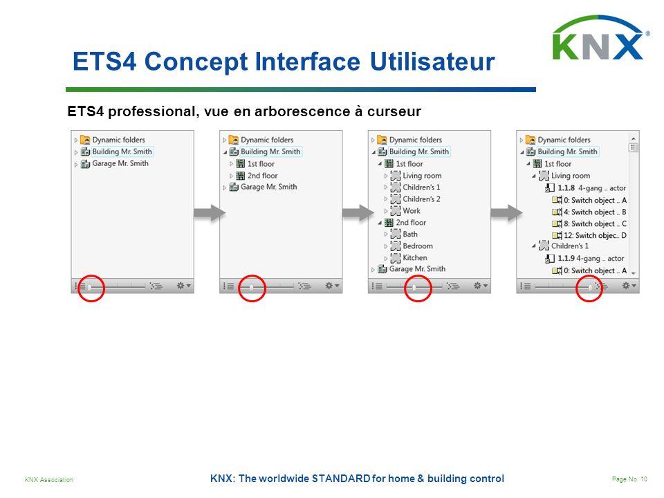 KNX Association Page No. 10 KNX: The worldwide STANDARD for home & building control ETS4 Concept Interface Utilisateur ETS4 professional, vue en arbor