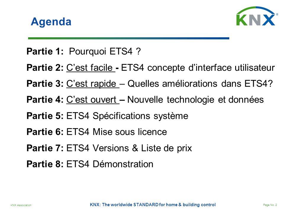 KNX Association Page No. 2 KNX: The worldwide STANDARD for home & building control Agenda Partie 1: Pourquoi ETS4 ? Partie 2: Cest facile - ETS4 conce
