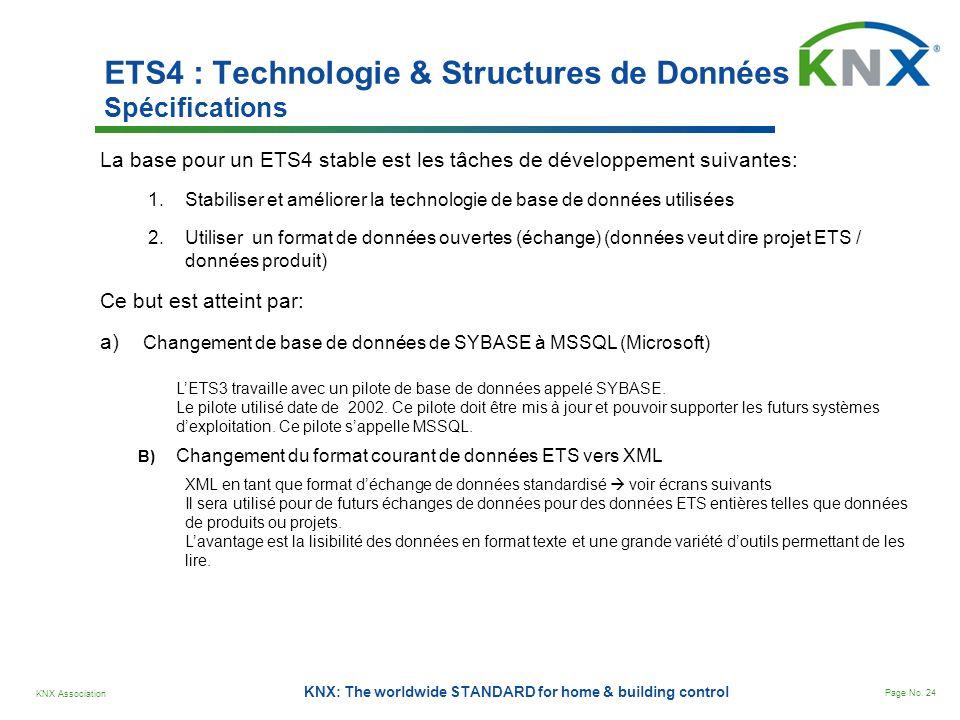 KNX Association Page No. 24 KNX: The worldwide STANDARD for home & building control ETS4 : Technologie & Structures de Données Spécifications La base