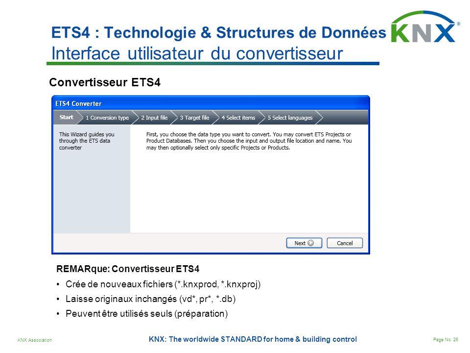 KNX Association Page No. 26 KNX: The worldwide STANDARD for home & building control ETS4 : Technologie & Structures de Données Interface utilisateur d