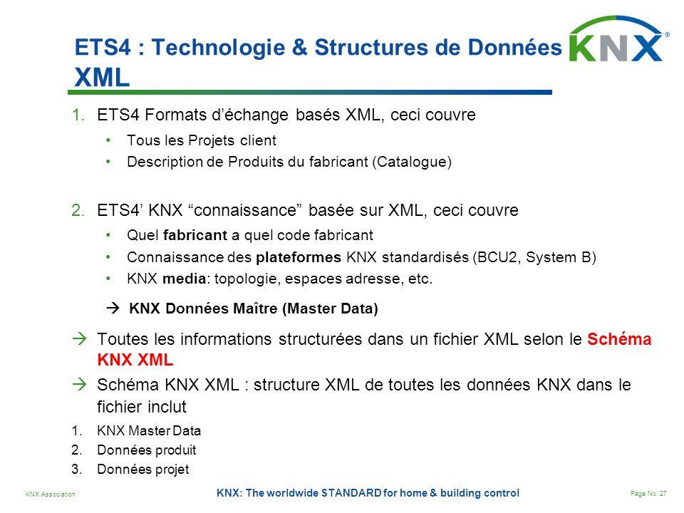 KNX Association Page No. 27 KNX: The worldwide STANDARD for home & building control ETS4 : Technologie & Structures de Données XML 1.ETS4 Formats déch