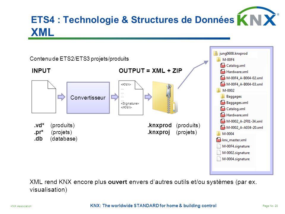 KNX Association Page No. 28 KNX: The worldwide STANDARD for home & building control ETS4 : Technologie & Structures de Données XML Contenu de ETS2/ETS