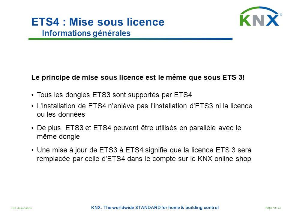 KNX Association Page No. 33 KNX: The worldwide STANDARD for home & building control ETS4 : Mise sous licence Informations générales Le principe de mis