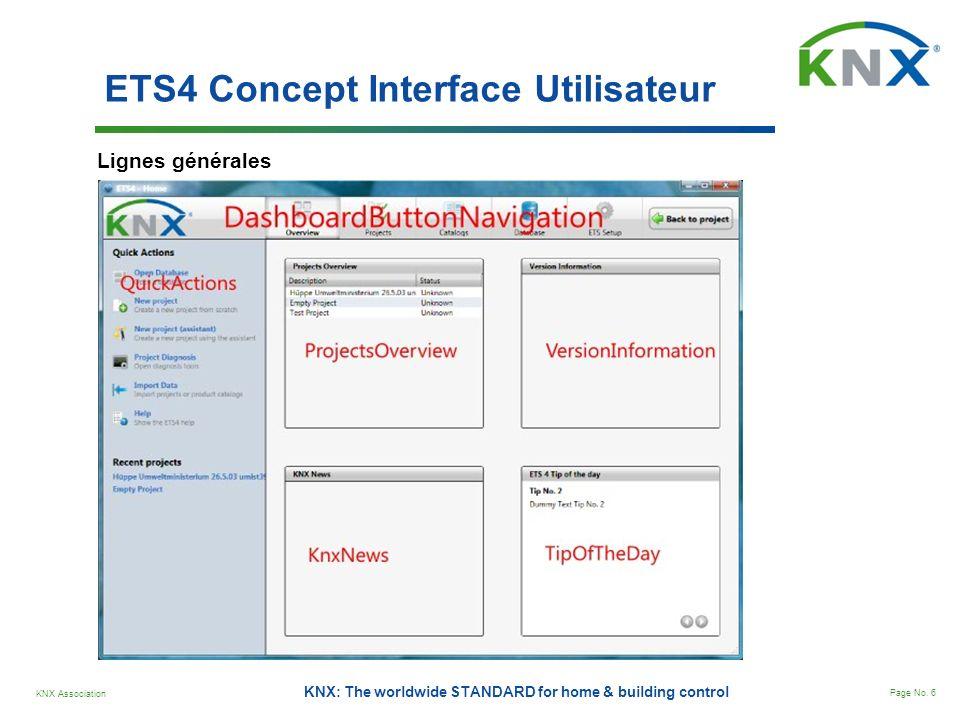 KNX Association Page No. 6 KNX: The worldwide STANDARD for home & building control ETS4 Concept Interface Utilisateur Lignes générales