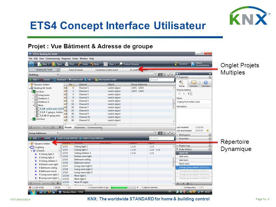 KNX Association Page No. 9 KNX: The worldwide STANDARD for home & building control ETS4 Concept Interface Utilisateur Projet : Vue Bâtiment & Adresse
