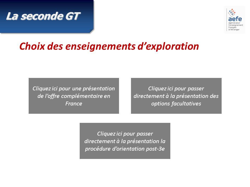 La seconde GT Choix des enseignements dexploration Cliquez ici pour une présentation de loffre complémentaire en France Cliquez ici pour passer direct