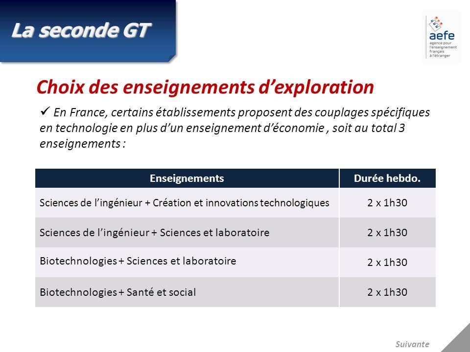 En France, certains établissements proposent des couplages spécifiques en technologie en plus dun enseignement déconomie, soit au total 3 enseignement