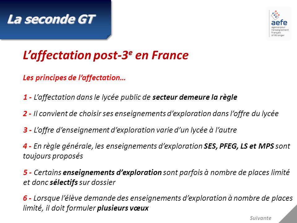 Suivante Laffectation post-3 e en France Les principes de laffectation… 1 - Laffectation dans le lycée public de secteur demeure la règle 2 - Il convi