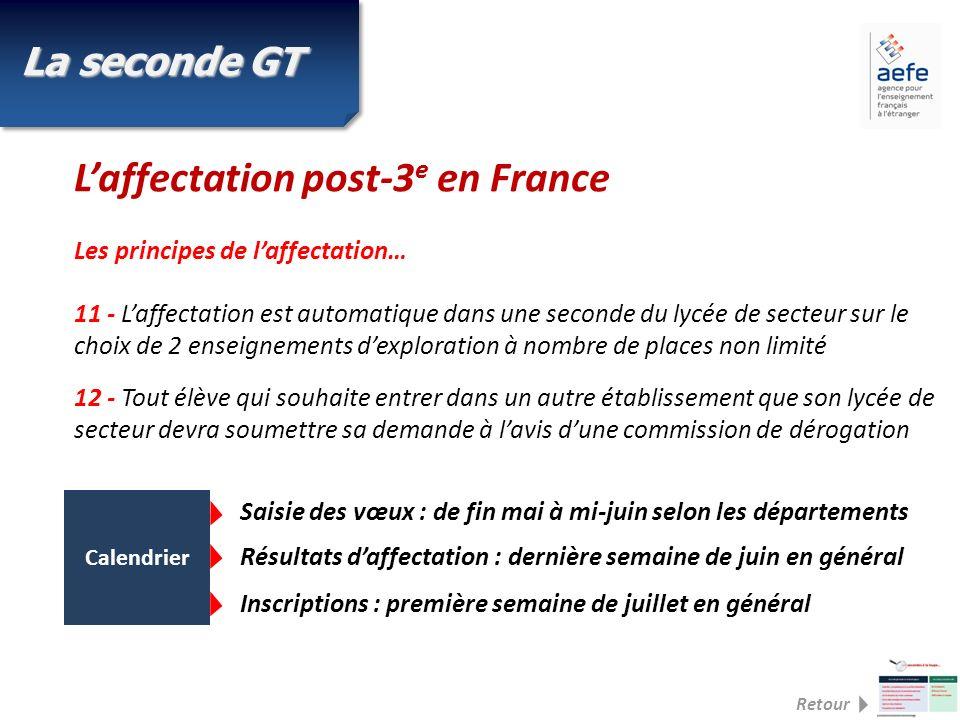 Laffectation post-3 e en France Les principes de laffectation… 12 - Tout élève qui souhaite entrer dans un autre établissement que son lycée de secteu