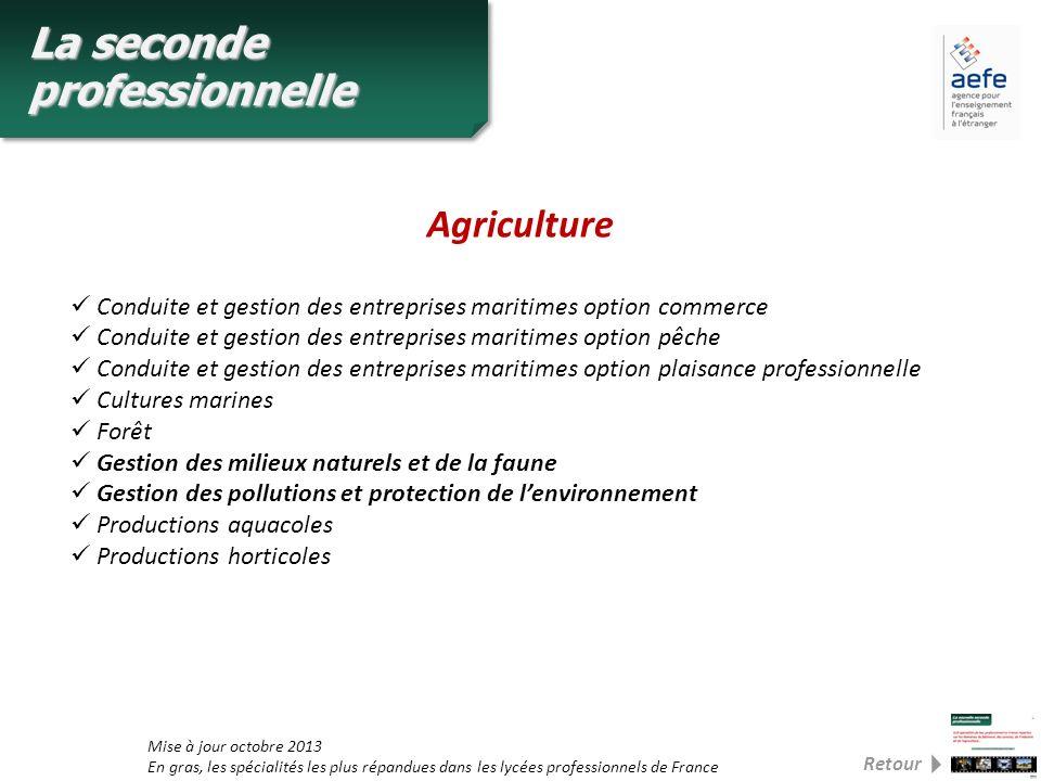 Agriculture Conduite et gestion des entreprises maritimes option commerce Conduite et gestion des entreprises maritimes option pêche Conduite et gesti