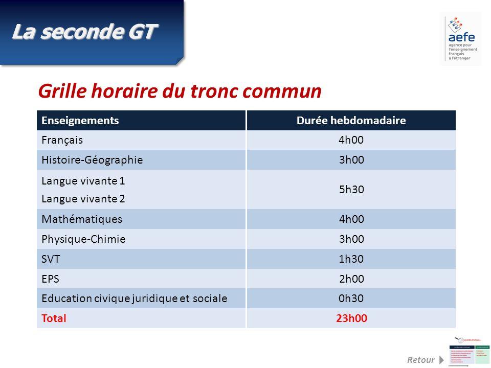 La seconde GT Grille horaire du tronc commun EnseignementsDurée hebdomadaire Français4h00 Histoire-Géographie3h00 Langue vivante 1 Langue vivante 2 5h