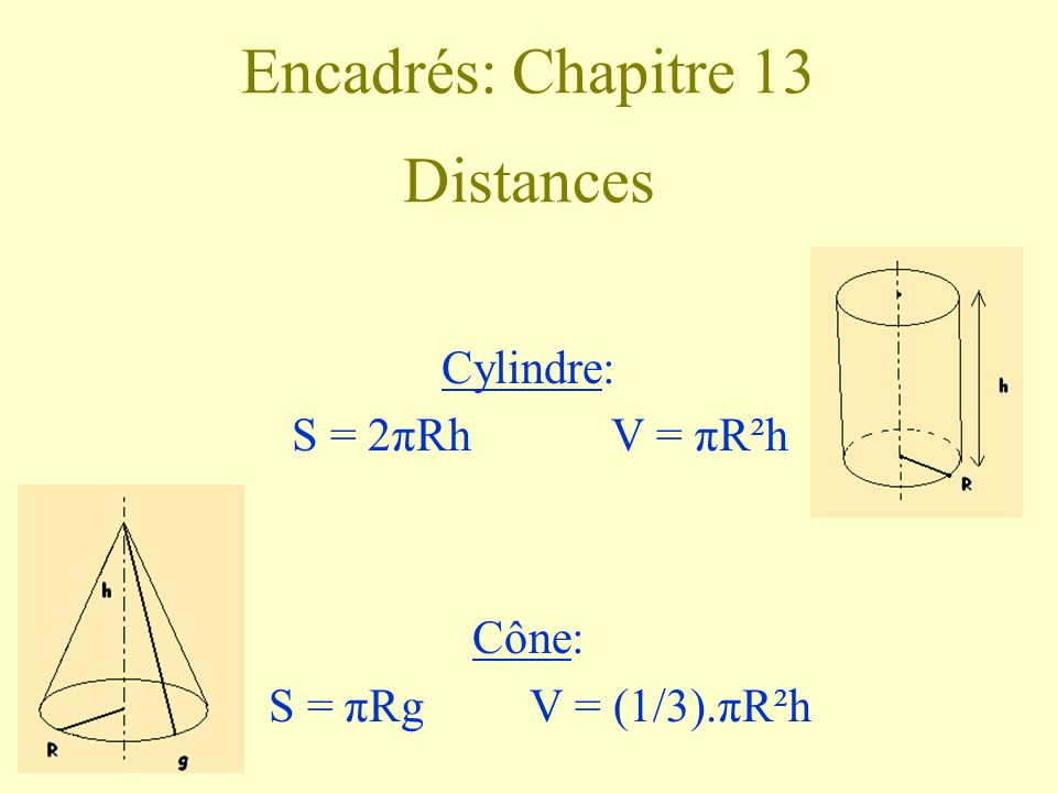 Encadrés: Chapitre 13 Distances Cylindre: S = 2πRh V = πR²h Cône: S = πRg V = (1/3).πR²h