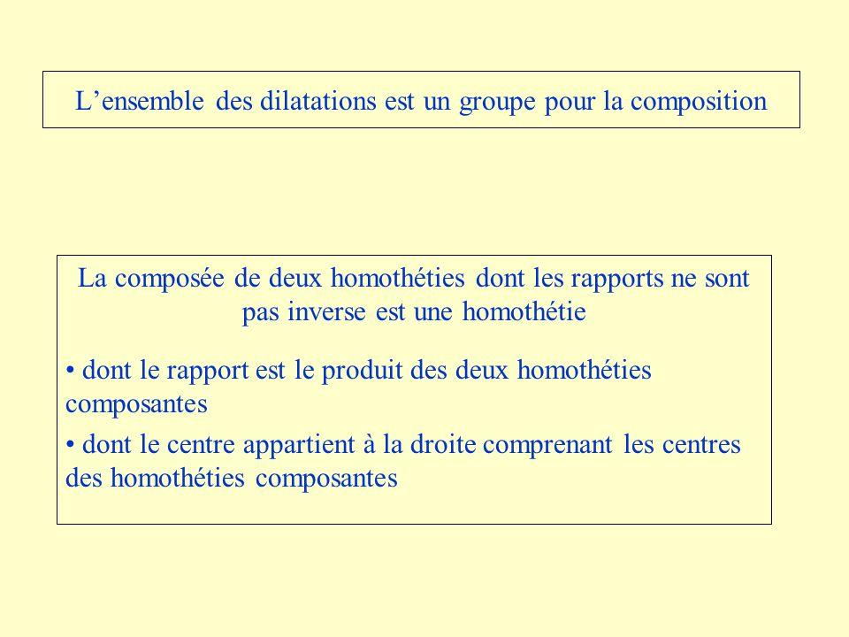 Lensemble des dilatations est un groupe pour la composition La composée de deux homothéties dont les rapports ne sont pas inverse est une homothétie dont le rapport est le produit des deux homothéties composantes dont le centre appartient à la droite comprenant les centres des homothéties composantes