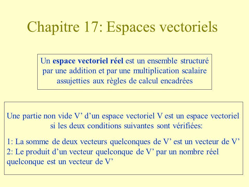 Chapitre 17: Espaces vectoriels Un espace vectoriel réel est un ensemble structuré par une addition et par une multiplication scalaire assujetties aux règles de calcul encadrées Une partie non vide V dun espace vectoriel V est un espace vectoriel si les deux conditions suivantes sont vérifiées: 1: La somme de deux vecteurs quelconques de V est un vecteur de V 2: Le produit dun vecteur quelconque de V par un nombre réel quelconque est un vecteur de V