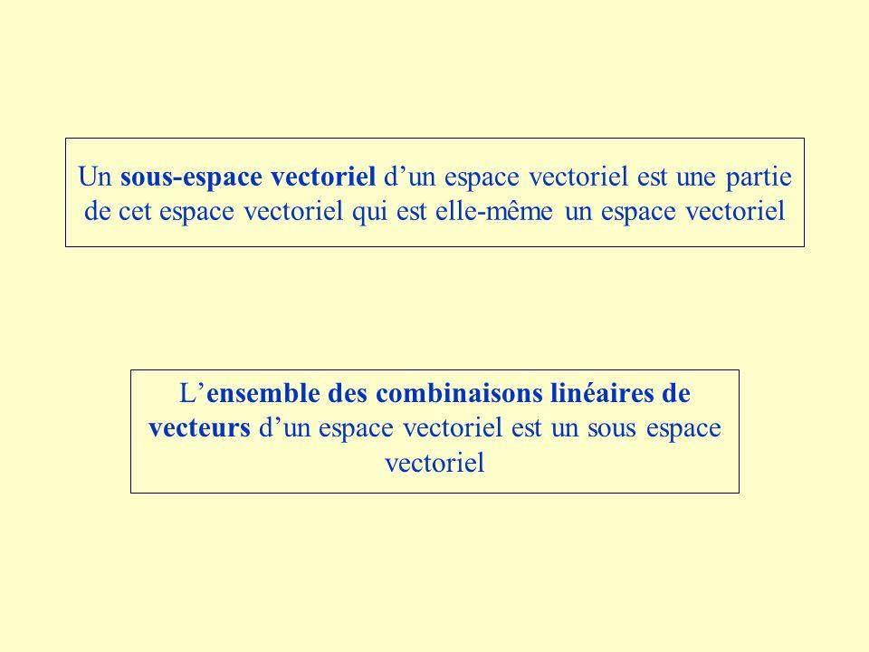 Un sous-espace vectoriel dun espace vectoriel est une partie de cet espace vectoriel qui est elle-même un espace vectoriel Lensemble des combinaisons linéaires de vecteurs dun espace vectoriel est un sous espace vectoriel