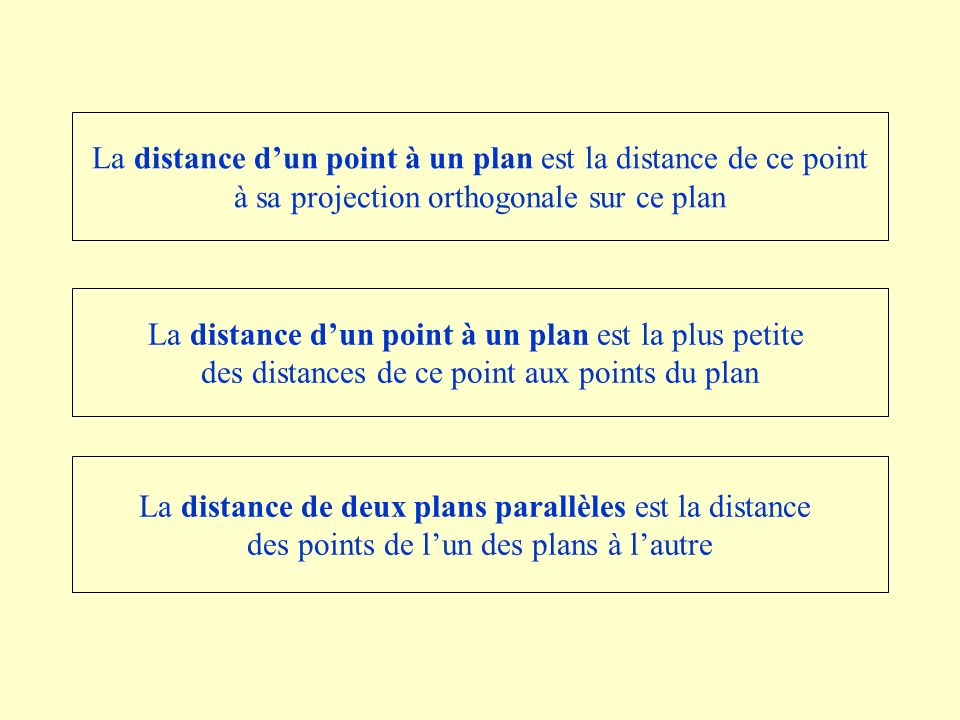 La distance dun point à un plan est la distance de ce point à sa projection orthogonale sur ce plan La distance dun point à un plan est la plus petite