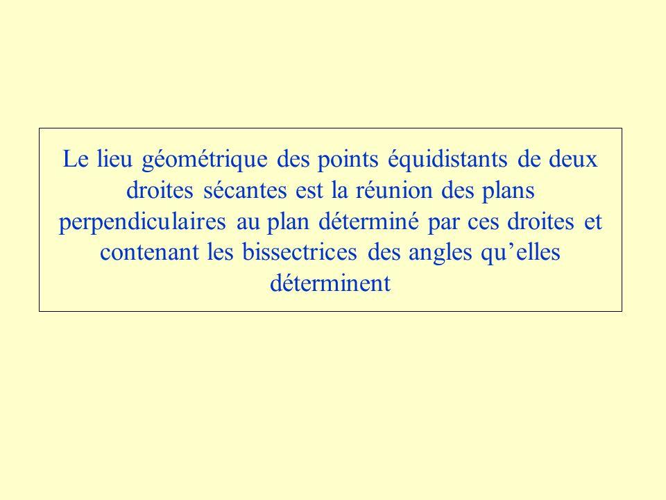 Le lieu géométrique des points équidistants de deux droites sécantes est la réunion des plans perpendiculaires au plan déterminé par ces droites et contenant les bissectrices des angles quelles déterminent