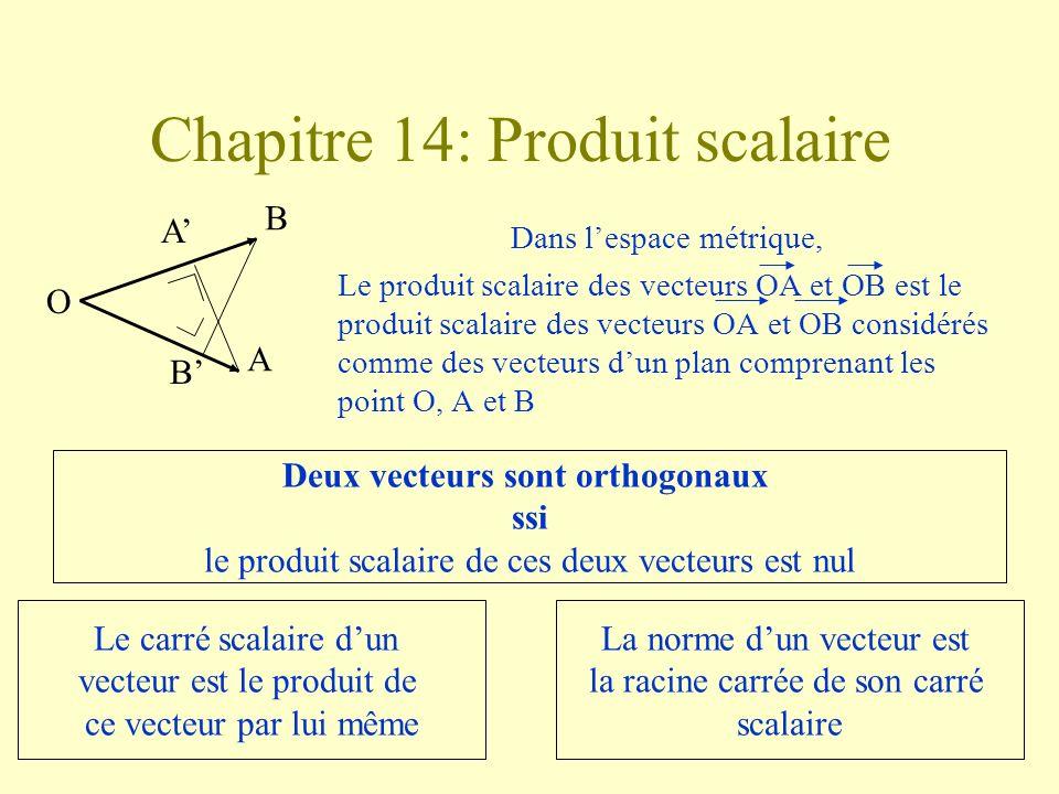 Chapitre 14: Produit scalaire Dans lespace métrique, Le produit scalaire des vecteurs OA et OB est le produit scalaire des vecteurs OA et OB considérés comme des vecteurs dun plan comprenant les point O, A et B O A B A B Deux vecteurs sont orthogonaux ssi le produit scalaire de ces deux vecteurs est nul Le carré scalaire dun vecteur est le produit de ce vecteur par lui même La norme dun vecteur est la racine carrée de son carré scalaire
