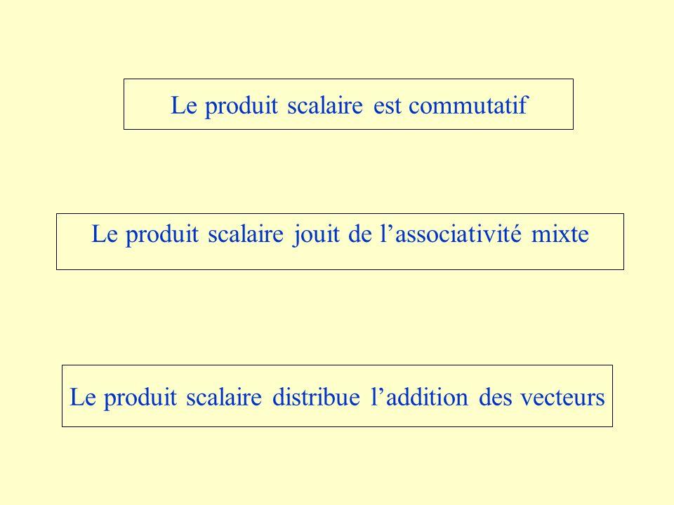 Le produit scalaire est commutatif Le produit scalaire jouit de lassociativité mixte Le produit scalaire distribue laddition des vecteurs