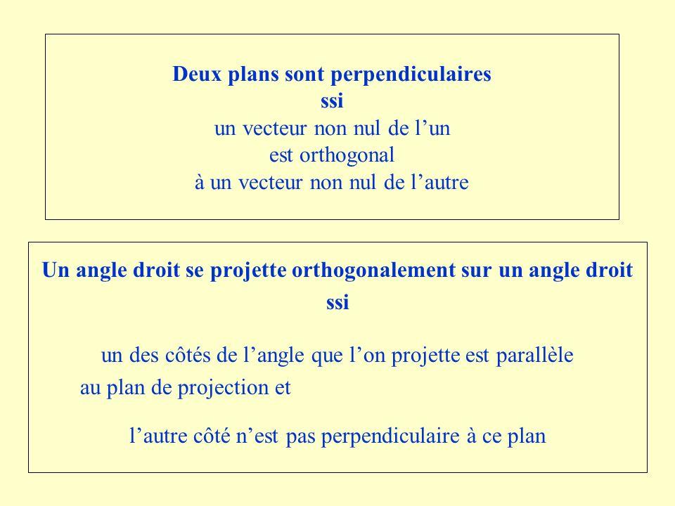 Deux plans sont perpendiculaires ssi un vecteur non nul de lun est orthogonal à un vecteur non nul de lautre Un angle droit se projette orthogonalement sur un angle droit ssi un des côtés de langle que lon projette est parallèle au plan de projection et lautre côté nest pas perpendiculaire à ce plan