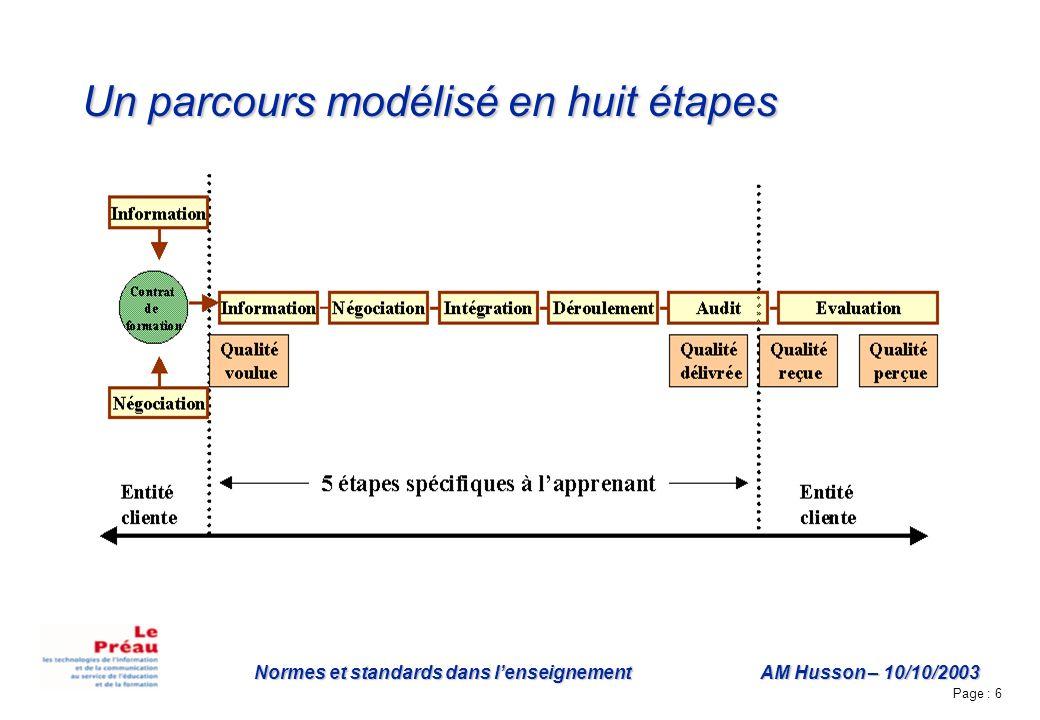 Page : 6 Normes et standards dans lenseignement AM Husson – 10/10/2003 Un parcours modélisé en huit étapes