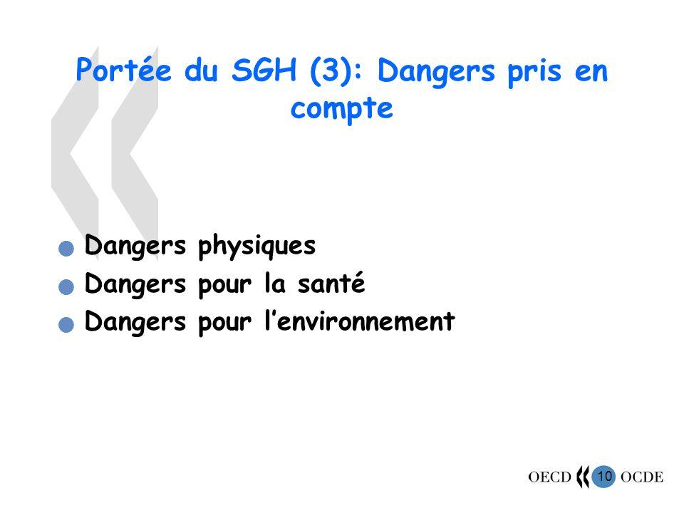 10 Portée du SGH (3): Dangers pris en compte Dangers physiques Dangers pour la santé Dangers pour lenvironnement