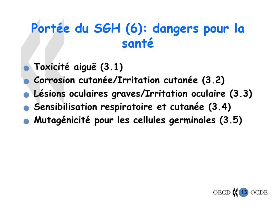 13 Portée du SGH (6): dangers pour la santé Toxicité aiguë (3.1) Corrosion cutanée/Irritation cutanée (3.2) Lésions oculaires graves/Irritation oculaire (3.3) Sensibilisation respiratoire et cutanée (3.4) Mutagénicité pour les cellules germinales (3.5)