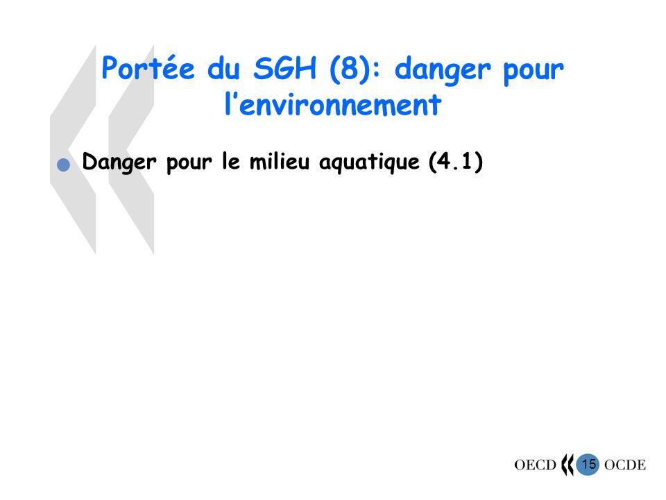 15 Portée du SGH (8): danger pour lenvironnement Danger pour le milieu aquatique (4.1)