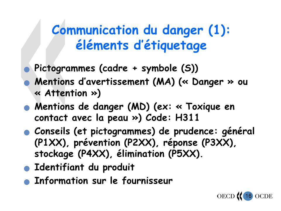 16 Communication du danger (1): éléments détiquetage Pictogrammes (cadre + symbole (S)) Mentions davertissement (MA) (« Danger » ou « Attention ») Mentions de danger (MD) (ex: « Toxique en contact avec la peau ») Code: H311 Conseils (et pictogrammes) de prudence: général (P1XX), prévention (P2XX), réponse (P3XX), stockage (P4XX), élimination (P5XX).