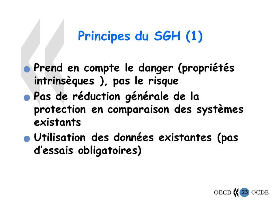 23 Principes du SGH (1) Prend en compte le danger (propriétés intrinsèques ), pas le risque Pas de réduction générale de la protection en comparaison des systèmes existants Utilisation des données existantes (pas dessais obligatoires)