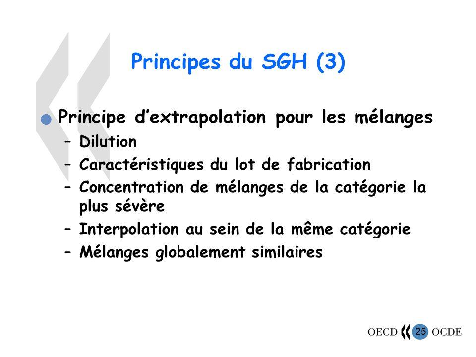 25 Principes du SGH (3) Principe dextrapolation pour les mélanges –Dilution –Caractéristiques du lot de fabrication –Concentration de mélanges de la catégorie la plus sévère –Interpolation au sein de la même catégorie –Mélanges globalement similaires