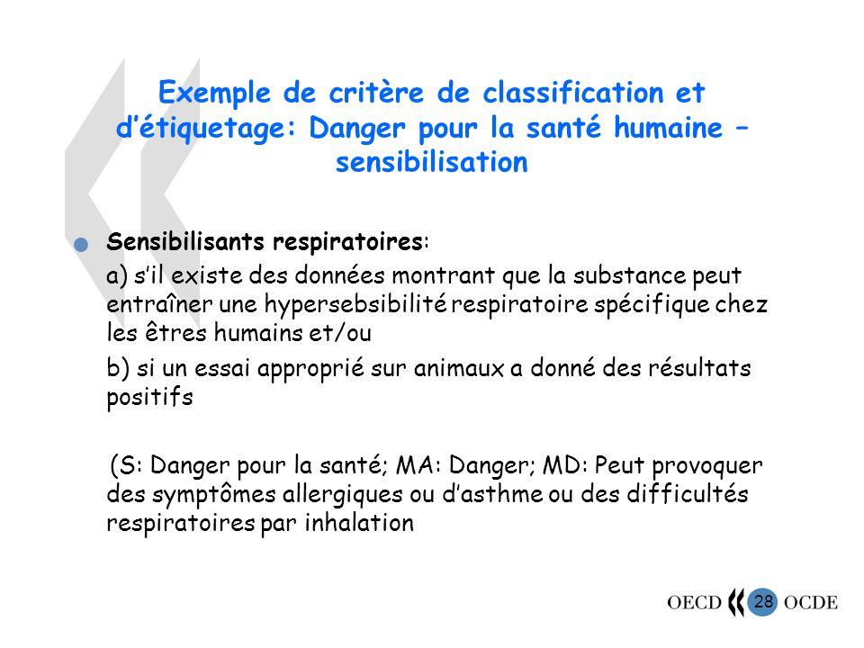 28 Exemple de critère de classification et détiquetage: Danger pour la santé humaine – sensibilisation Sensibilisants respiratoires: a) sil existe des données montrant que la substance peut entraîner une hypersebsibilité respiratoire spécifique chez les êtres humains et/ou b) si un essai approprié sur animaux a donné des résultats positifs (S: Danger pour la santé; MA: Danger; MD: Peut provoquer des symptômes allergiques ou dasthme ou des difficultés respiratoires par inhalation