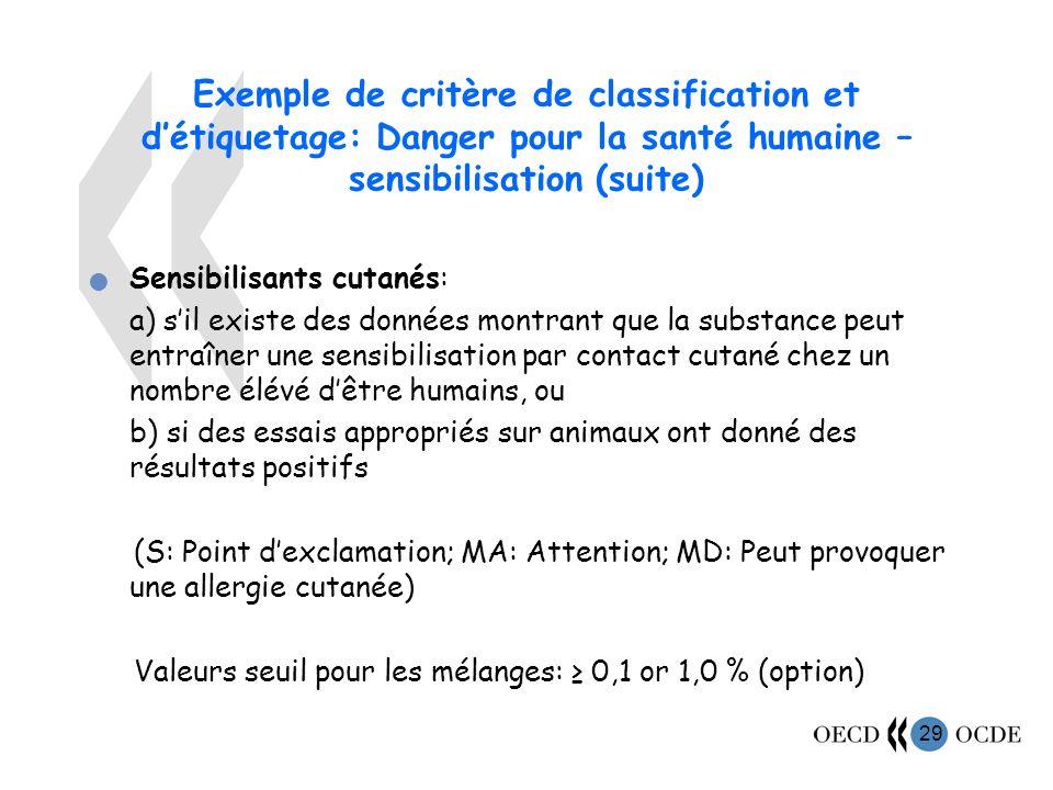 29 Exemple de critère de classification et détiquetage: Danger pour la santé humaine – sensibilisation (suite) Sensibilisants cutanés: a) sil existe des données montrant que la substance peut entraîner une sensibilisation par contact cutané chez un nombre élévé dêtre humains, ou b) si des essais appropriés sur animaux ont donné des résultats positifs (S: Point dexclamation; MA: Attention; MD: Peut provoquer une allergie cutanée) Valeurs seuil pour les mélanges: 0,1 or 1,0 % (option)