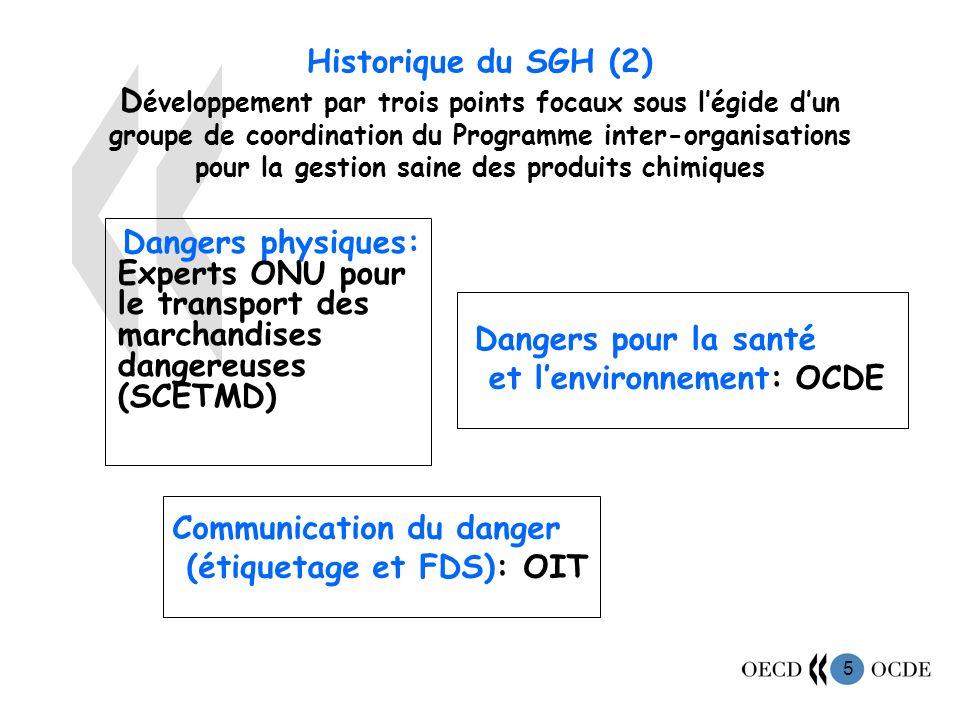 5 Historique du SGH (2) D éveloppement par trois points focaux sous légide dun groupe de coordination du Programme inter-organisations pour la gestion saine des produits chimiques Dangers physiques: Experts ONU pour le transport des marchandises dangereuses (SCETMD) Dangers pour la santé et lenvironnement: OCDE Communication du danger (étiquetage et FDS): OIT