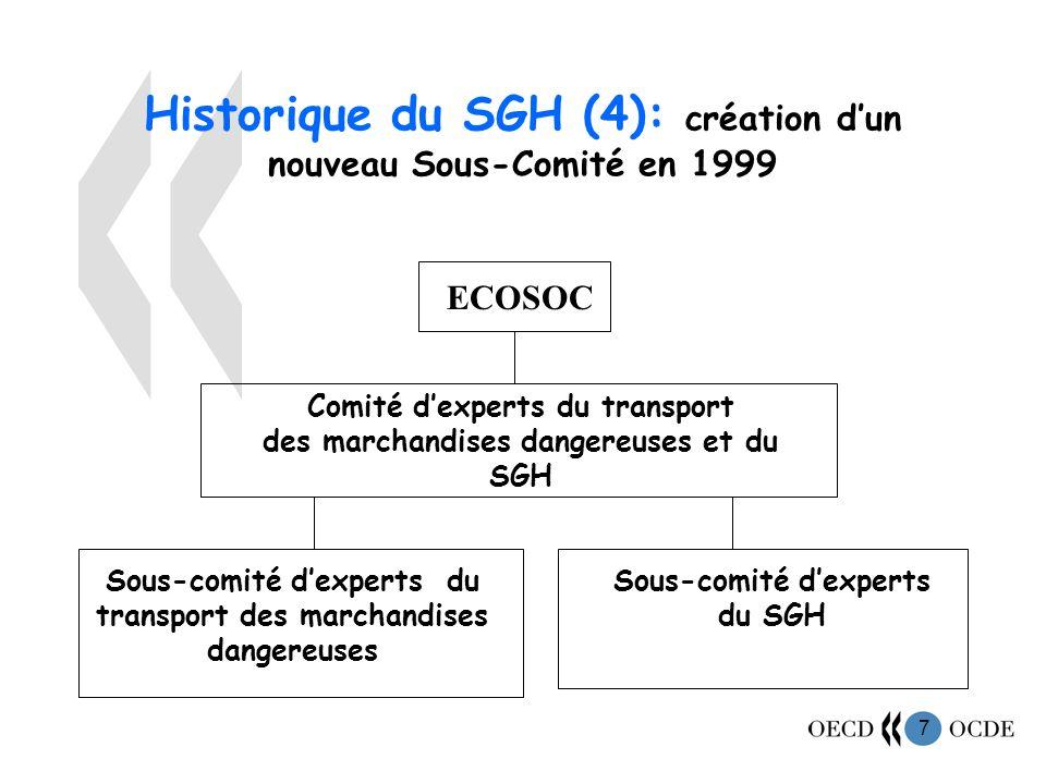 7 Historique du SGH (4): création dun nouveau Sous-Comité en 1999 ECOSOC Comité dexperts du transport des marchandises dangereuses et du SGH Sous-comité dexperts du transport des marchandises dangereuses Sous-comité dexperts du SGH