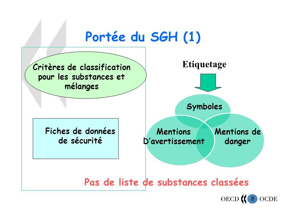 8 Portée du SGH (1) Critères de classification pour les substances et mélanges Etiquetage Symboles Mentions de danger Mentions Davertissement Fiches de données de sécurité Pas de liste de substances classées