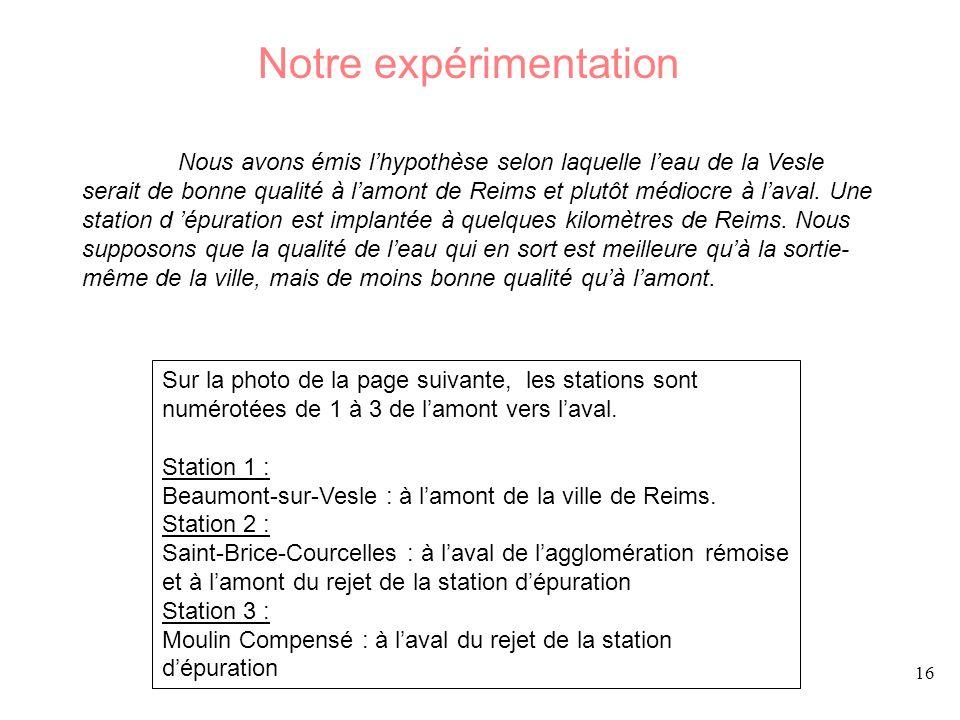 16 Sur la photo de la page suivante, les stations sont numérotées de 1 à 3 de lamont vers laval. Station 1 : Beaumont-sur-Vesle : à lamont de la ville