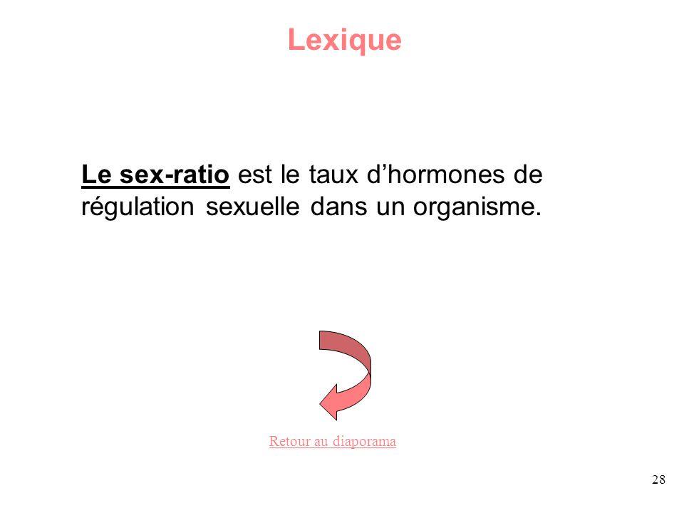 28 Lexique Le sex-ratio est le taux dhormones de régulation sexuelle dans un organisme. Retour au diaporama