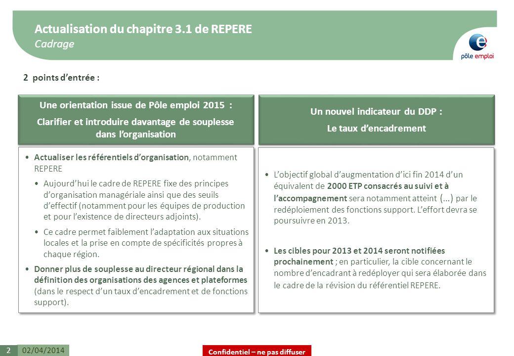 Confidentiel – ne pas diffuser Actualisation du chapitre 3.1 de REPERE Cadrage 02/04/20142 Une orientation issue de Pôle emploi 2015 : Clarifier et in