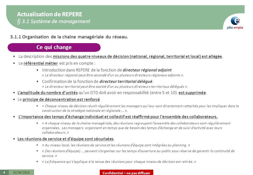Confidentiel – ne pas diffuser 02/04/20144 Ce qui change 3.1.1 Organisation de la chaine managériale du réseau.