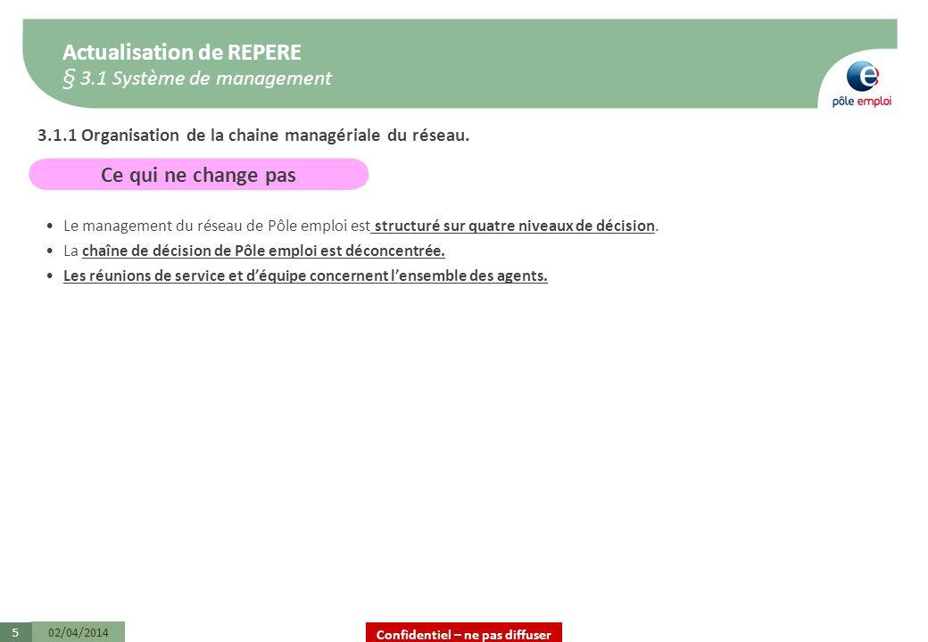 Confidentiel – ne pas diffuser Actualisation de REPERE § 3.1 Système de management 02/04/20145 Ce qui ne change pas 3.1.1 Organisation de la chaine managériale du réseau.