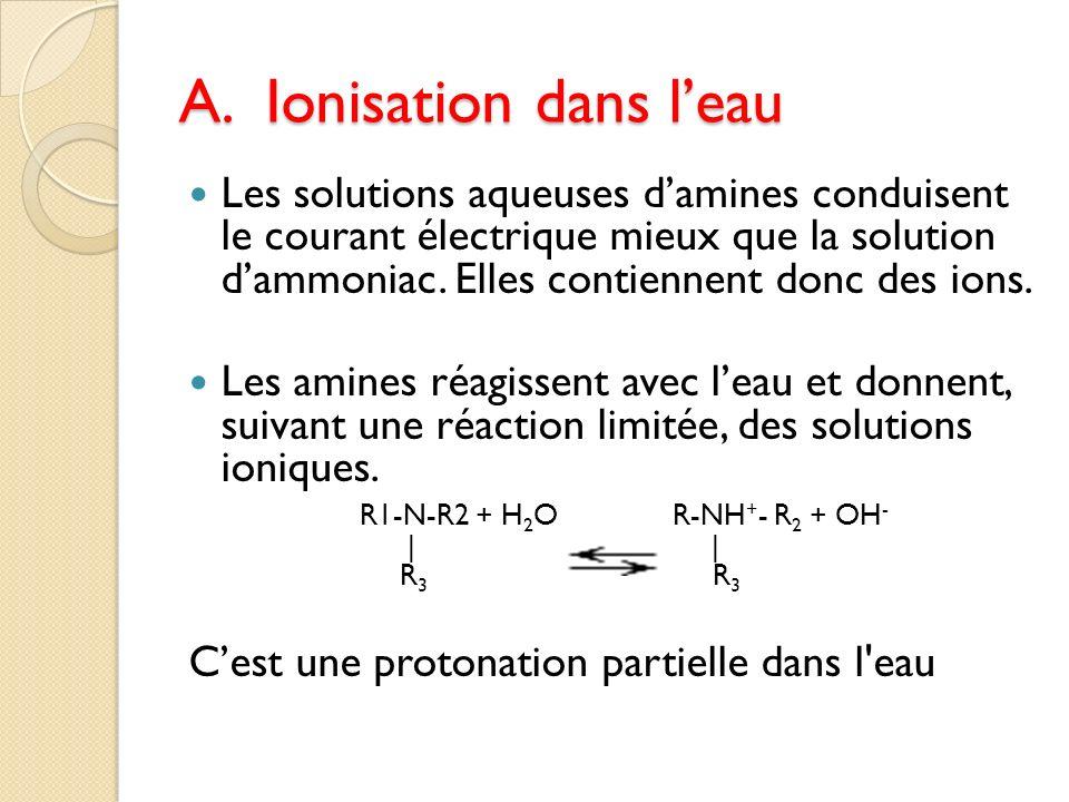 A.Ionisation A.Ionisation dans leau Les solutions aqueuses damines conduisent le courant électrique mieux que la solution dammoniac. Elles contiennent